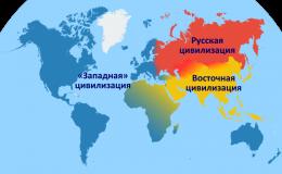 Видео: Глобализация — новый этап